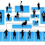 Checkliste für das systemische Denken